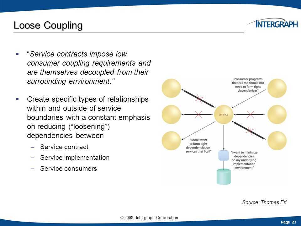 Loose Coupling Service contracts impose low consumer coupling requirements and are themselves decoupled from their surrounding environment.