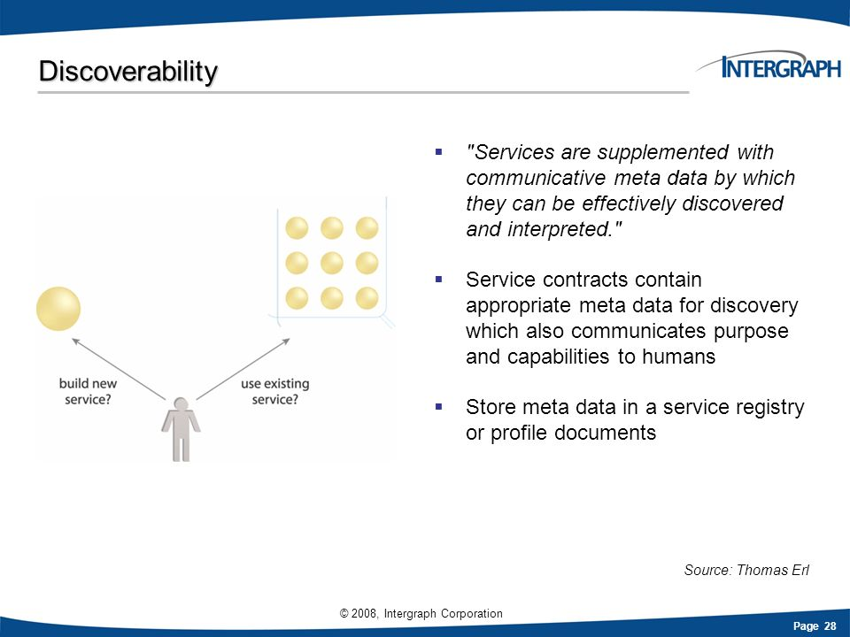 Discoverability Services are supplemented with communicative meta data by which they can be effectively discovered and interpreted.