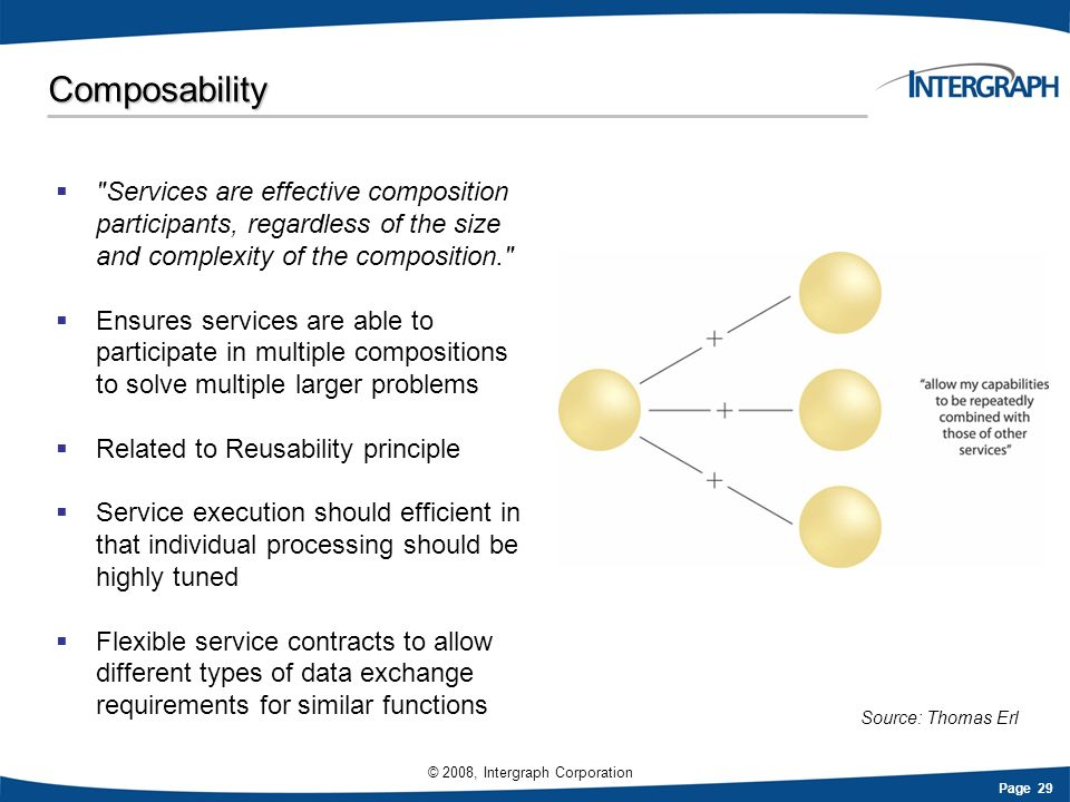 Composability Services are effective composition participants, regardless of the size and complexity of the composition.