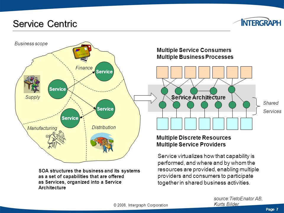 Service Centric Multiple Service Consumers Multiple Business Processes
