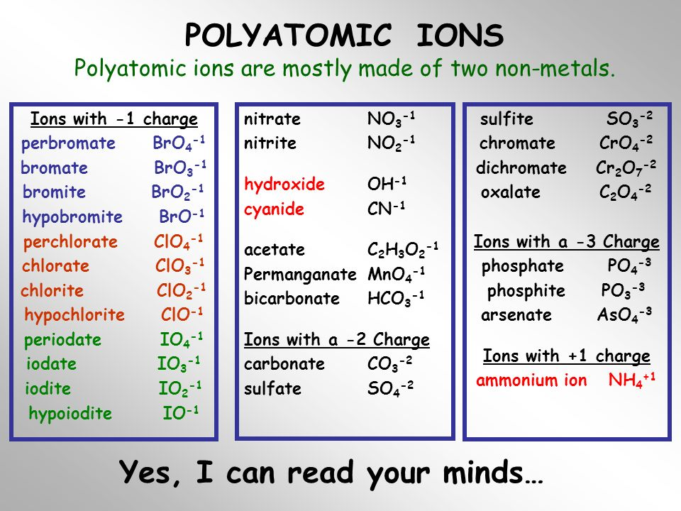 experiments with metals and ions of Metal/metal ion reactions laboratory simulation  the ratio of the ions in the solution is the same as the ratio of the ions in the formula for each system mg(no3)2: 1 mg2+ ion for every 2 no3  metal ion table metal table ag+ ag cu2+ cu zn2+ zn mg2+ mg table 2a table 2b.