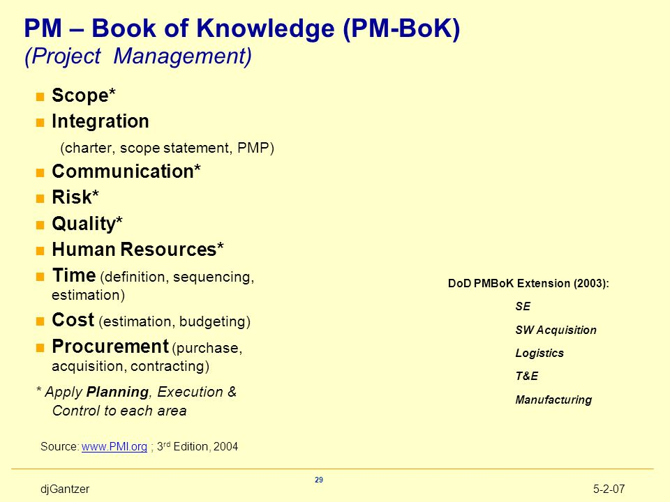 PM – Book of Knowledge (PM-BoK) (Project Management)