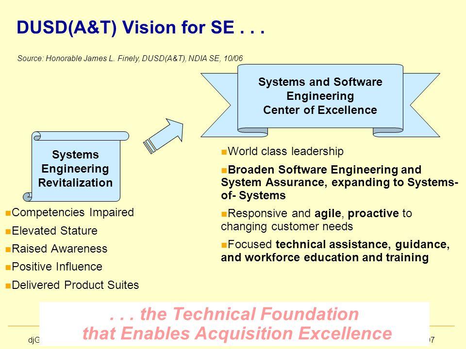 DUSD(A&T) Vision for SE . . .