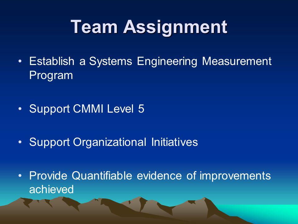 Team Assignment Establish a Systems Engineering Measurement Program