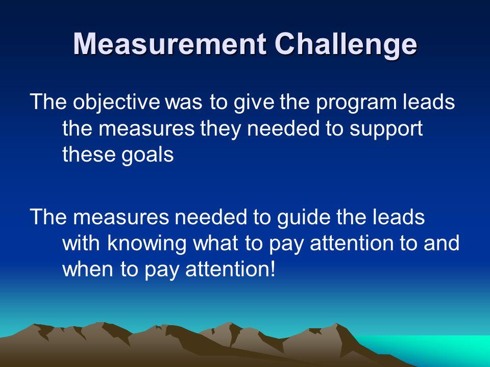 Measurement Challenge