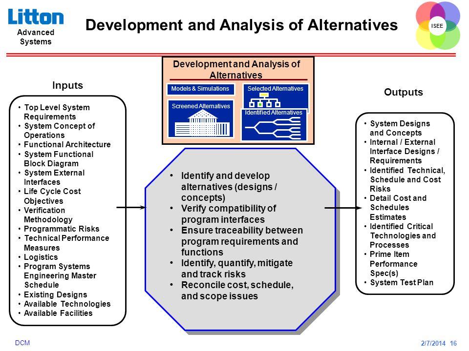 Development and Analysis of Alternatives