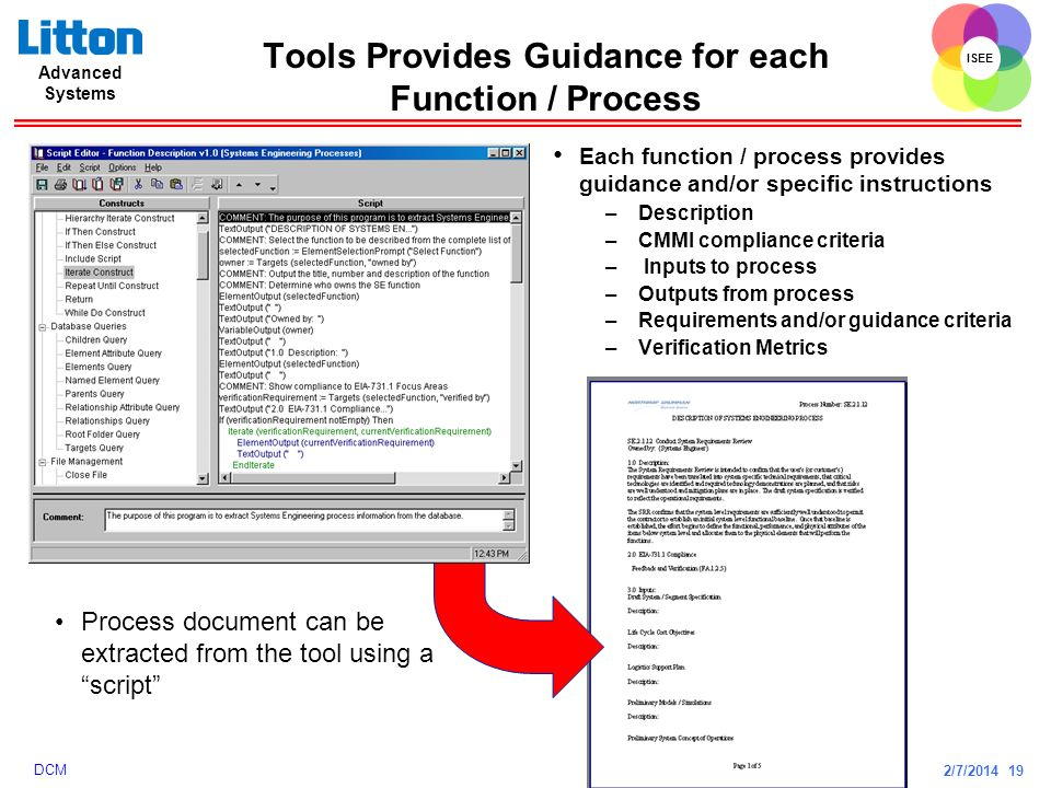 Tools Provides Guidance for each Function / Process