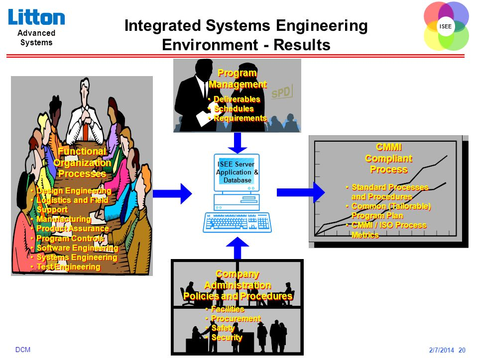 Integrated Systems Engineering Environment - Results