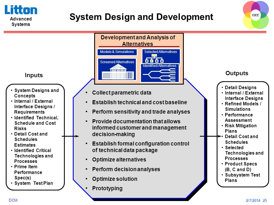 System Design and Development