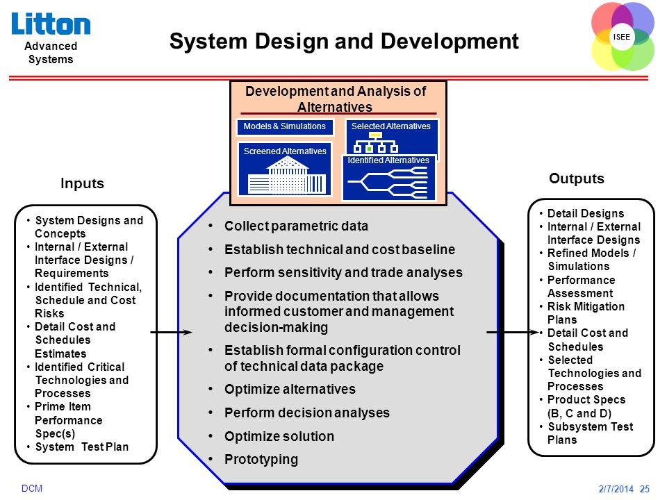 System Design and Development