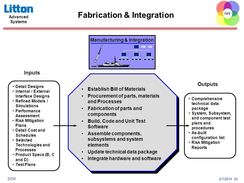 Fabrication & Integration