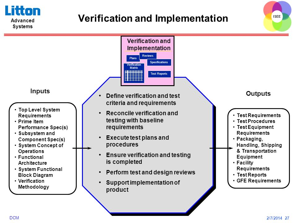 Verification and Implementation