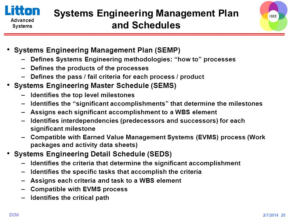 Systems Engineering Management Plan and Schedules