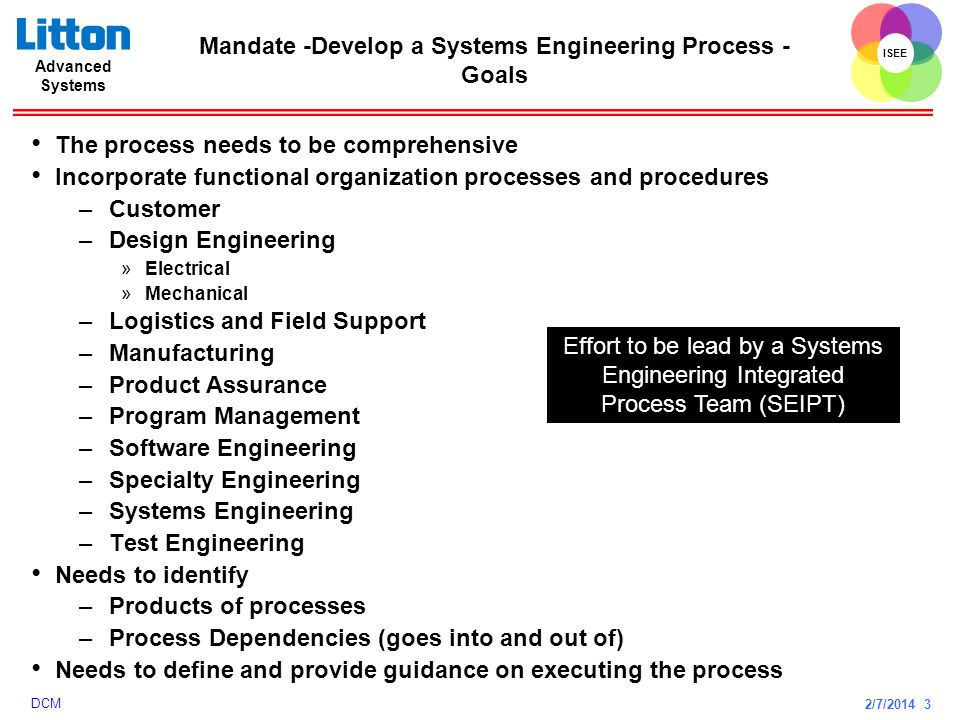 Mandate -Develop a Systems Engineering Process - Goals