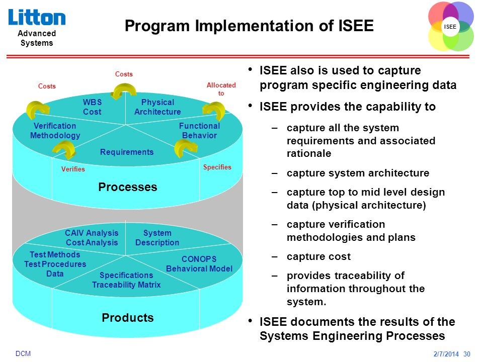 Program Implementation of ISEE
