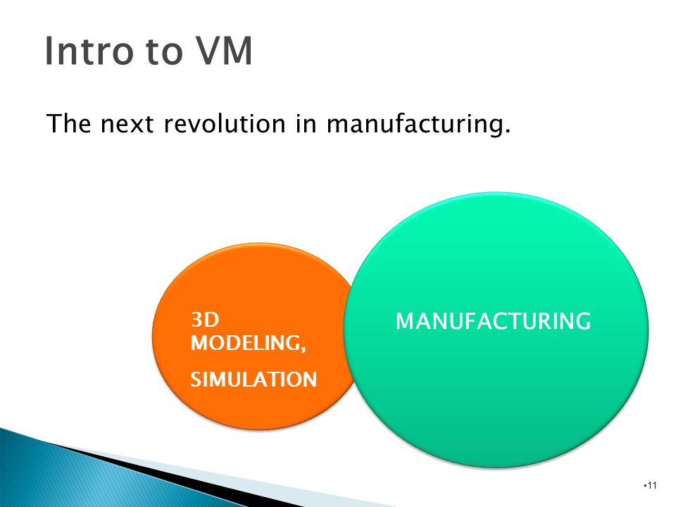 The next revolution in manufacturing.