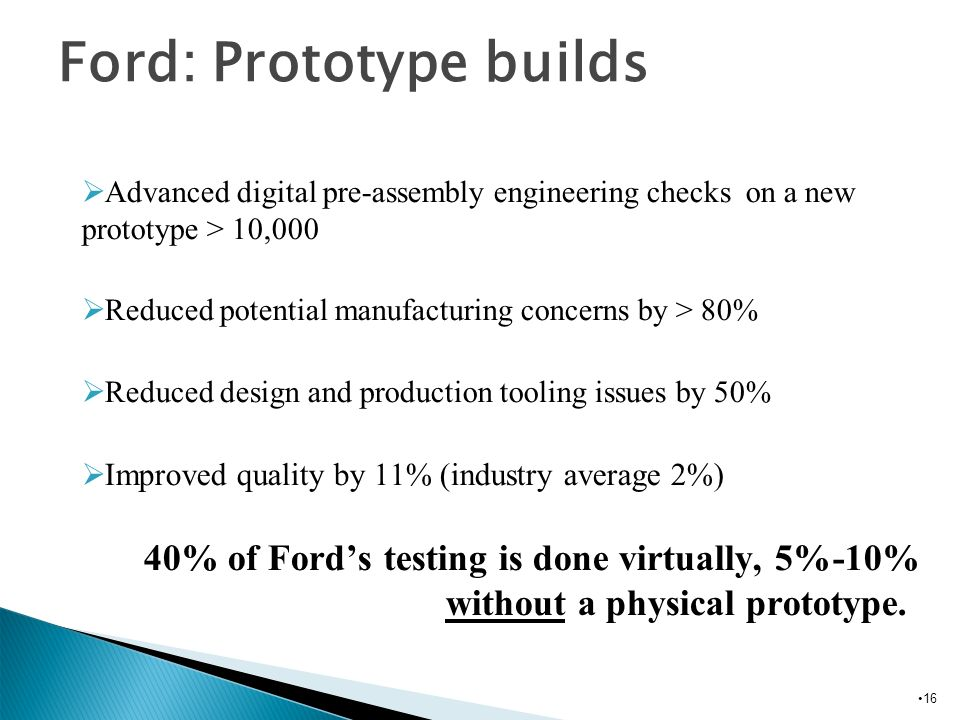 Ford: Prototype builds