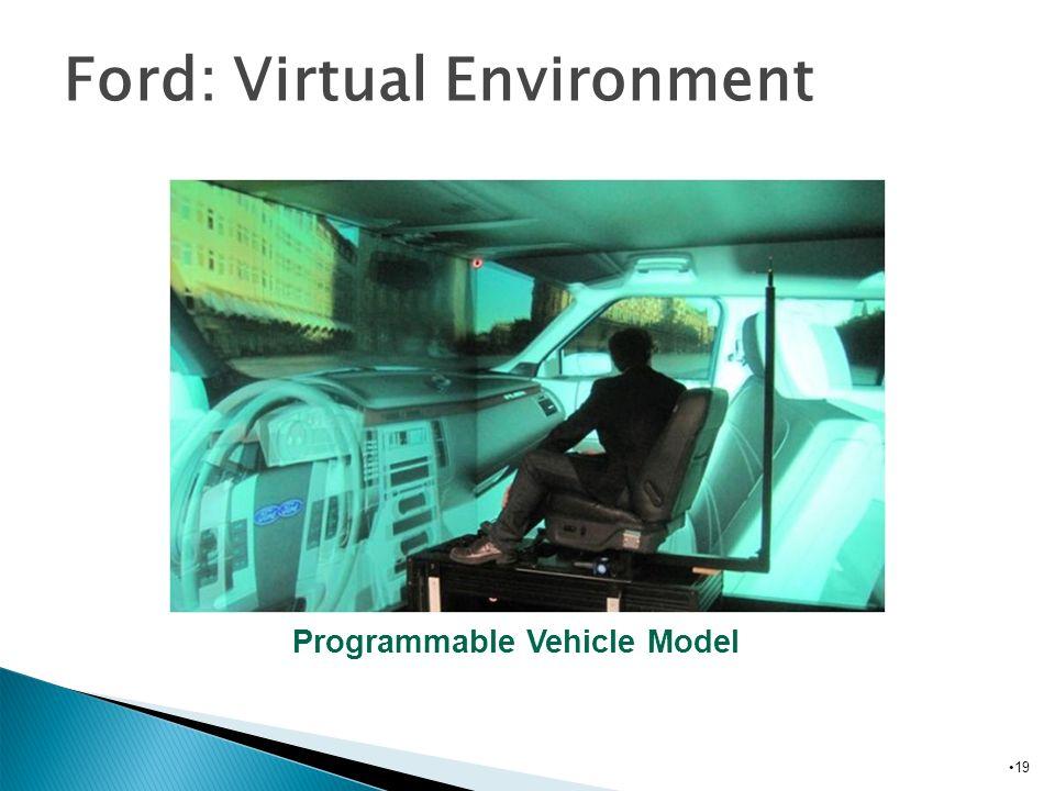 Ford: Virtual Environment