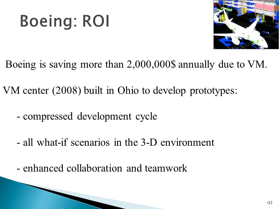 Boeing: ROI Boeing is saving more than 2,000,000$ annually due to VM.