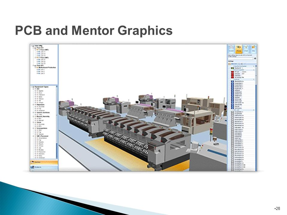 PCB and Mentor Graphics