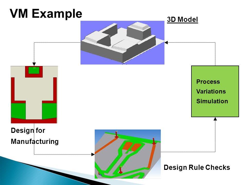 VM Example 3D Model Design for Manufacturing Design Rule Checks
