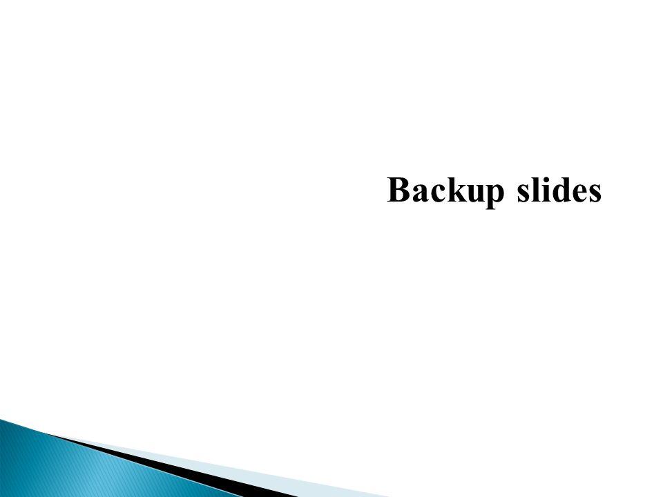 Backup slides 49 49