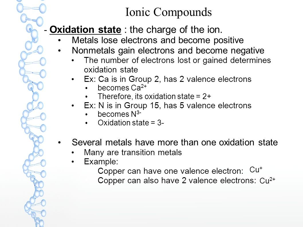 Where is the oxidation number on the periodic table images oxidation number of elements on the periodic table choice image where is the oxidation number on gamestrikefo Image collections