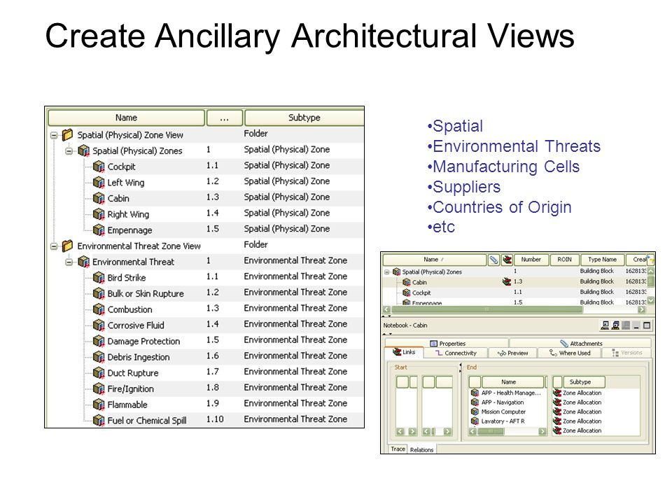 Create Ancillary Architectural Views