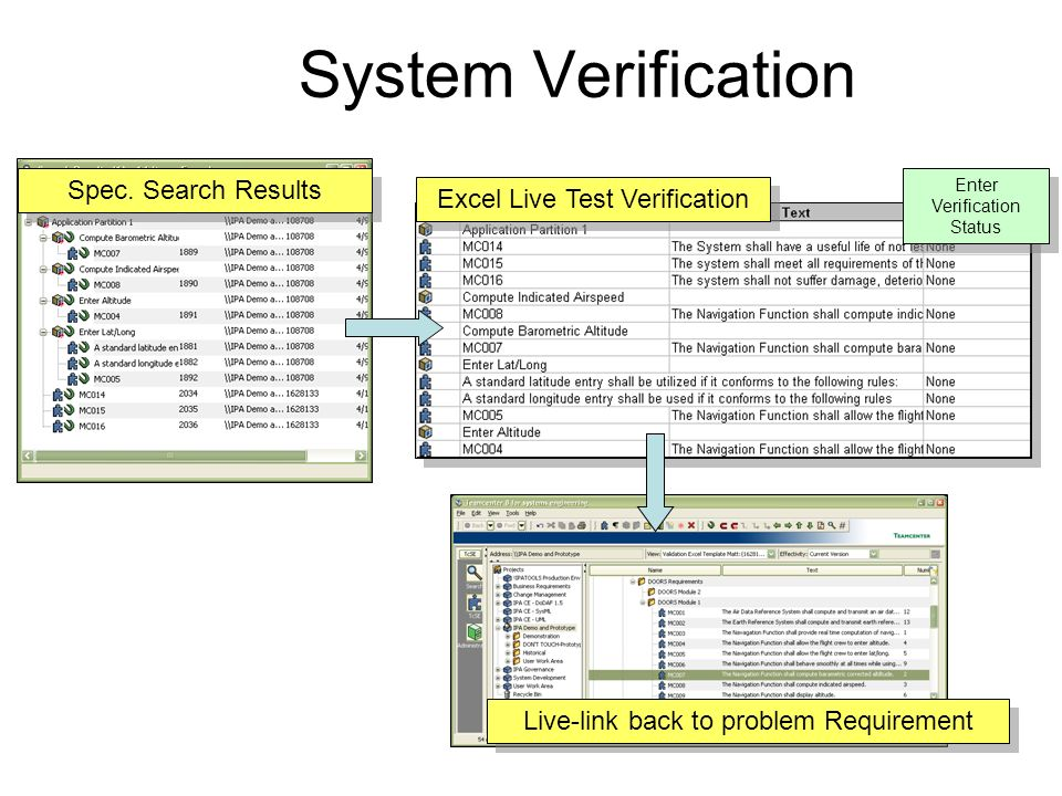 System Verification Spec. Search Results Excel Live Test Verification