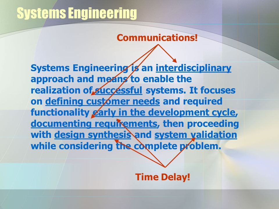 Systems Engineering Communications!