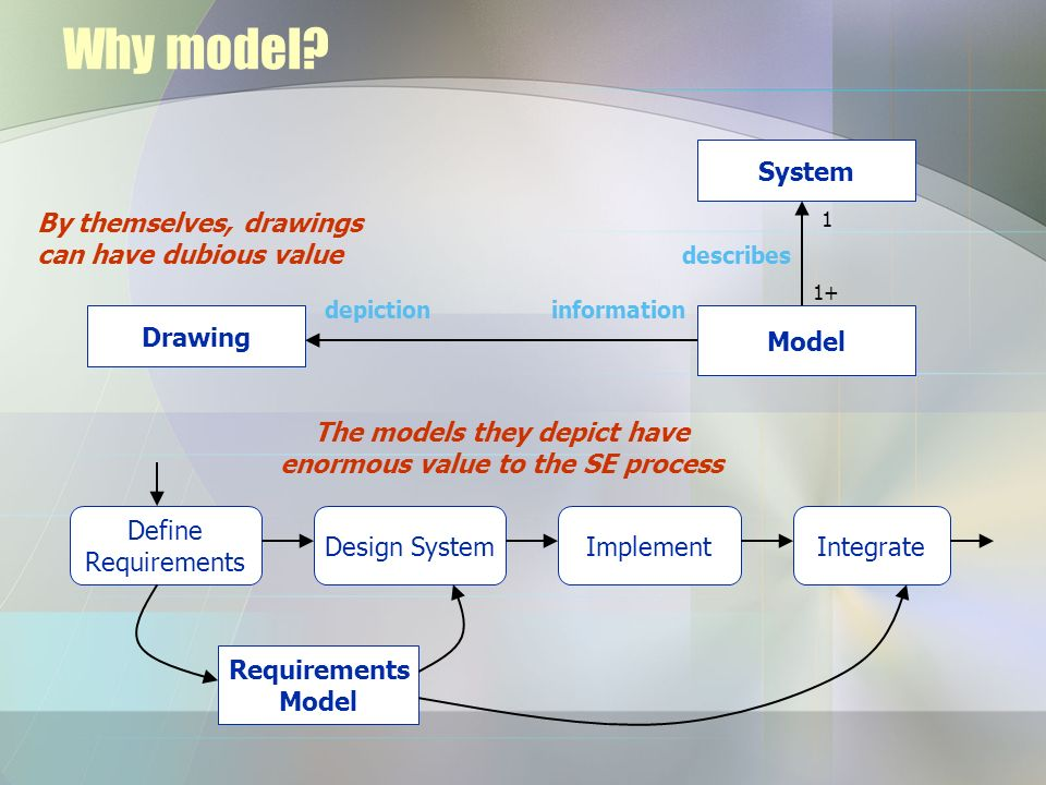 The models they depict have enormous value to the SE process