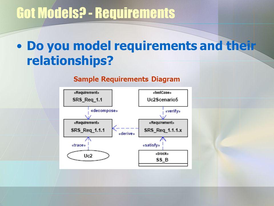 Got Models - Requirements