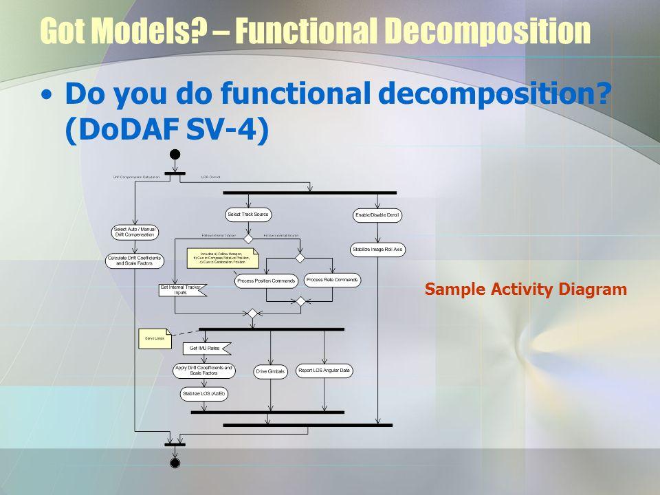 Got Models – Functional Decomposition