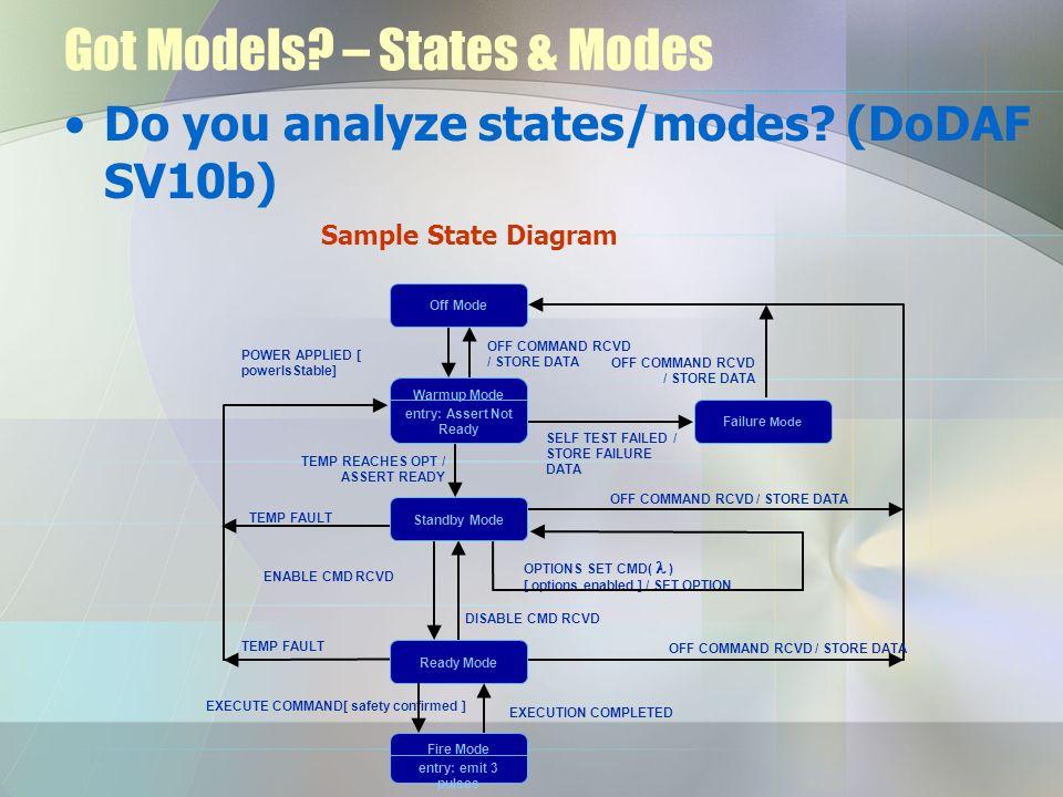 Got Models – States & Modes