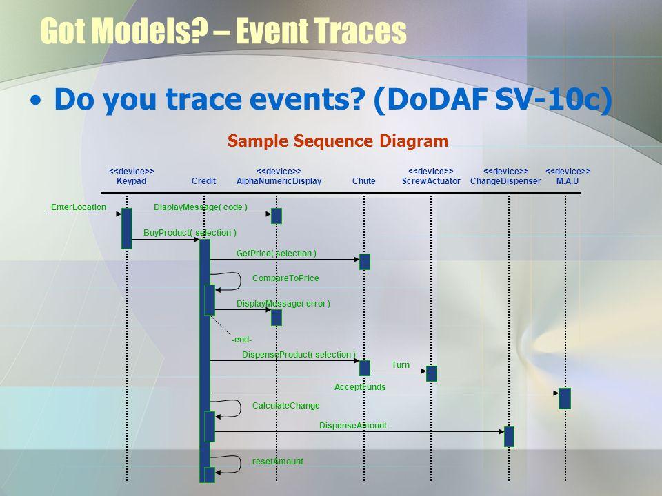 Got Models – Event Traces