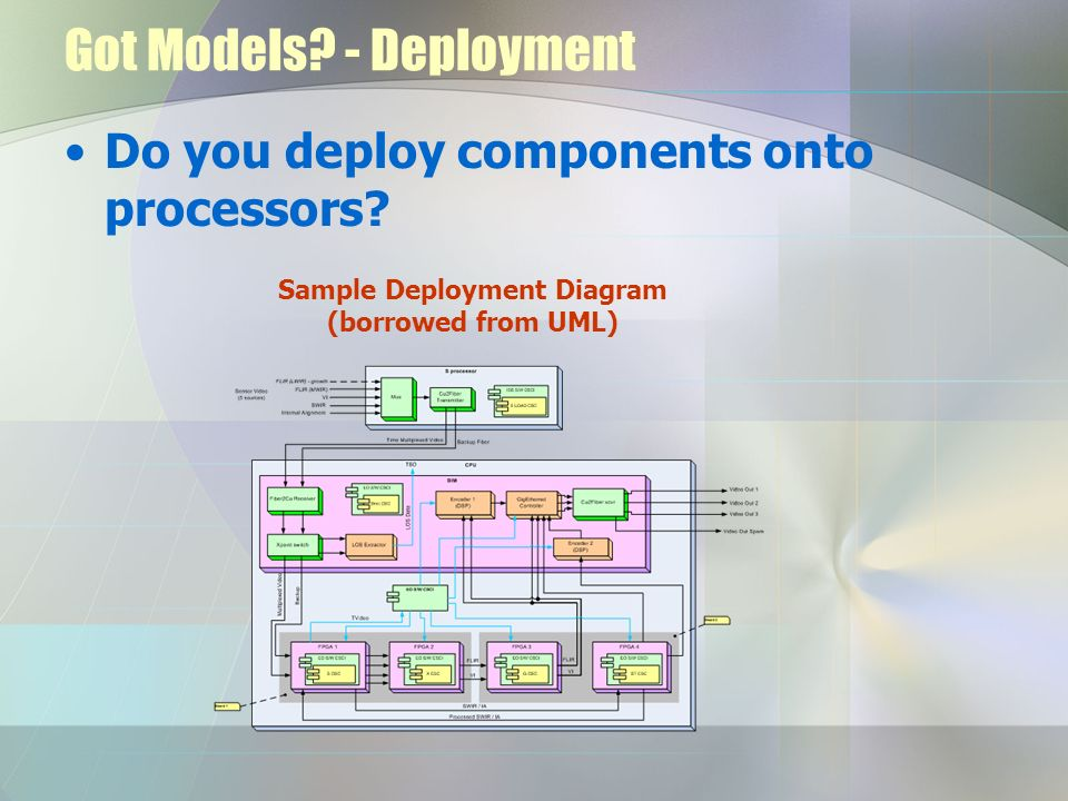 Got Models - Deployment