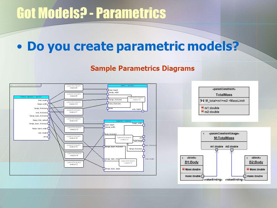 Got Models - Parametrics