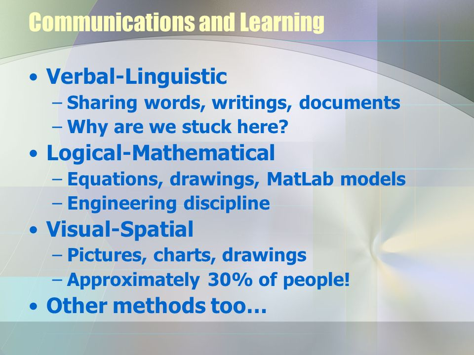 Communications and Learning