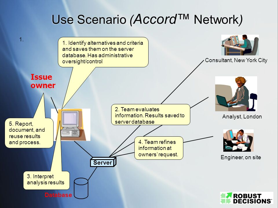 Use Scenario (Accord™ Network)