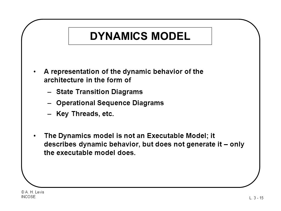 DYNAMICS MODEL A representation of the dynamic behavior of the architecture in the form of. State Transition Diagrams.