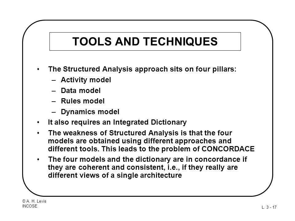 TOOLS AND TECHNIQUES The Structured Analysis approach sits on four pillars: Activity model. Data model.