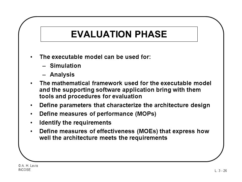 EVALUATION PHASE The executable model can be used for: Simulation
