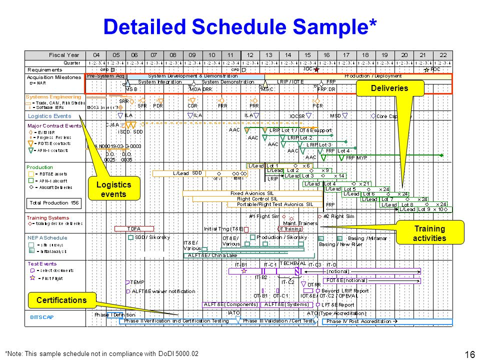 Detailed Schedule Sample*