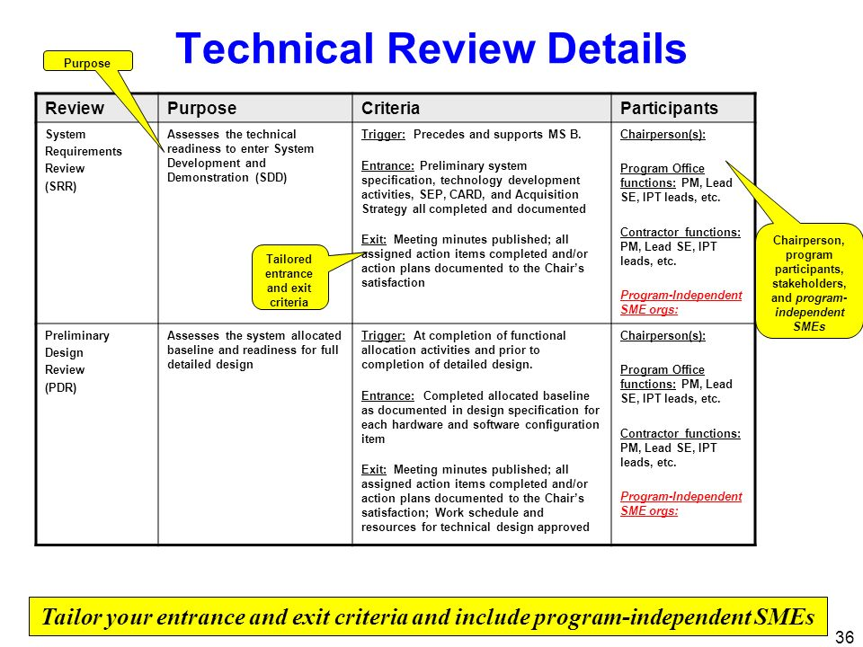 Technical Review Details