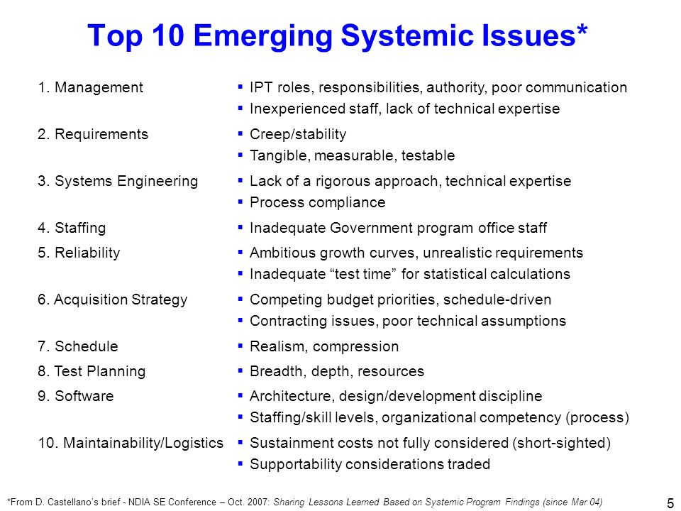 Top 10 Emerging Systemic Issues*