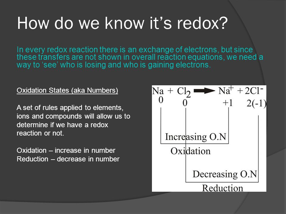 how to know the oxidation number of an element