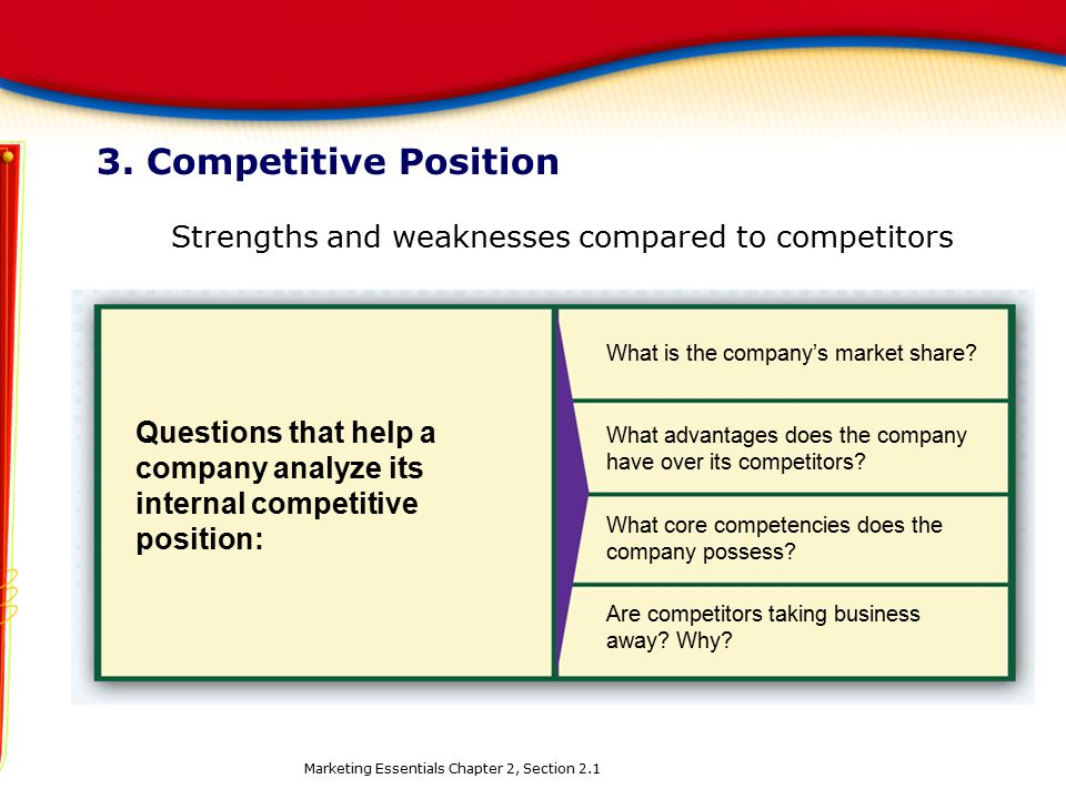 Strengths and weaknesses compared to competitors