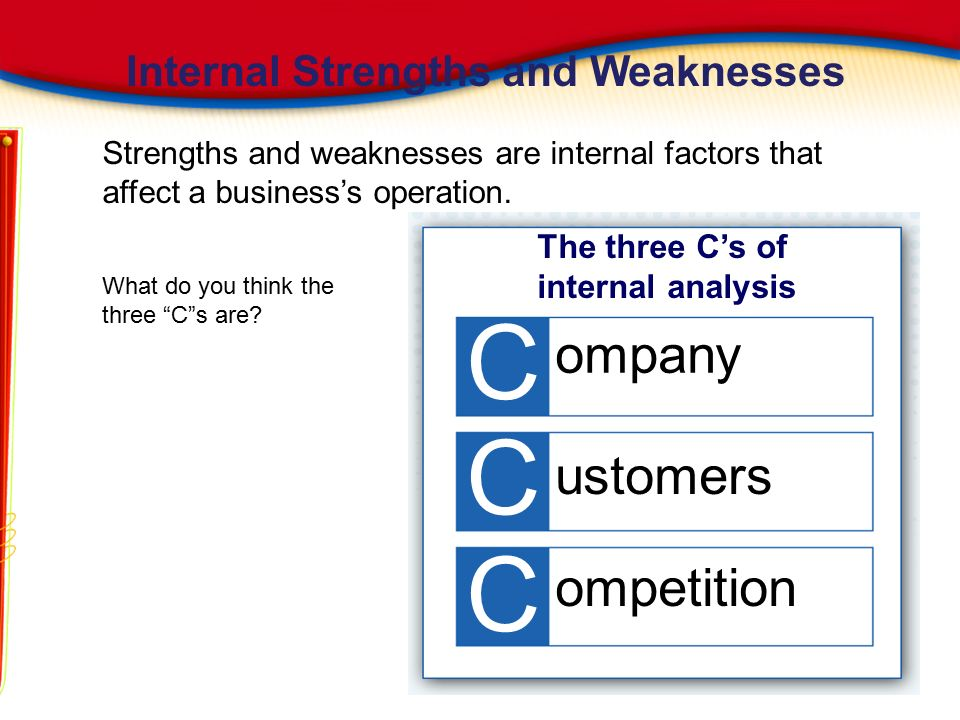 C C C ompany ustomers ompetition Internal Strengths and Weaknesses