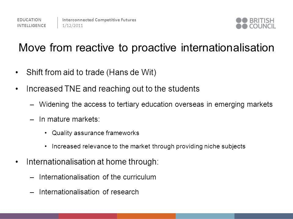 Move from reactive to proactive internationalisation