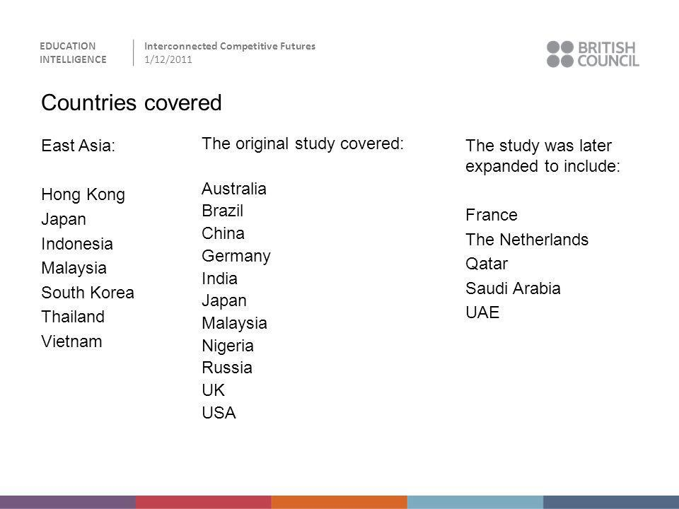 Countries covered East Asia: Hong Kong Japan Indonesia Malaysia